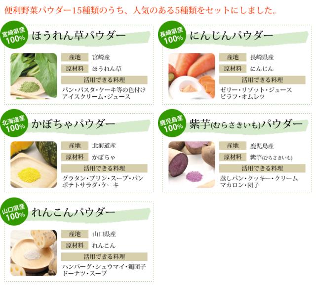 便利野菜パウダー15種類のうち、人気のある5種類をセットにしました。